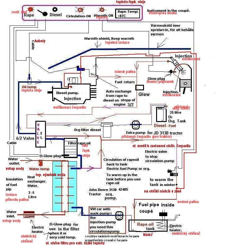 bransle-systemrapsolja.jpg (91226 bytes)