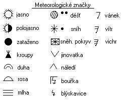 Meteorologické značky